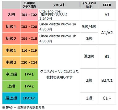 レベル表201908.png