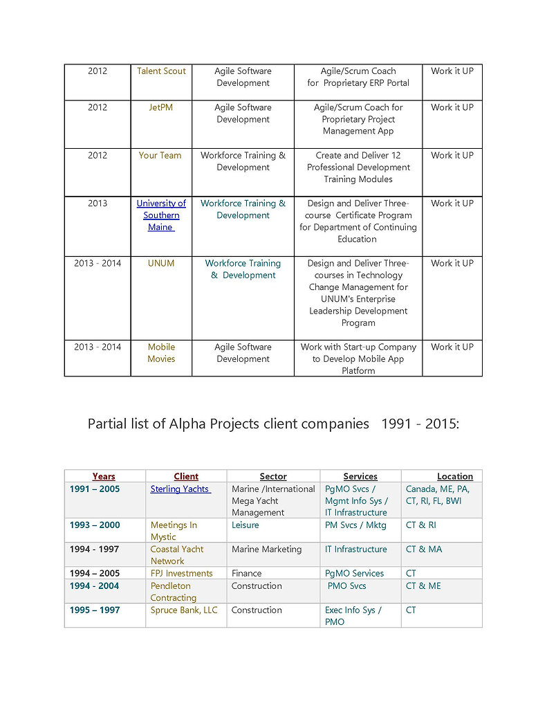 Client Tables - Alpha Projects_Page_2.jp