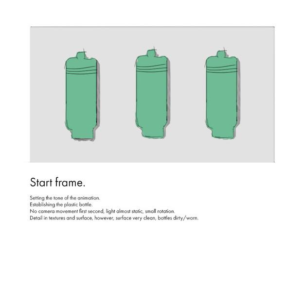 Start Frame