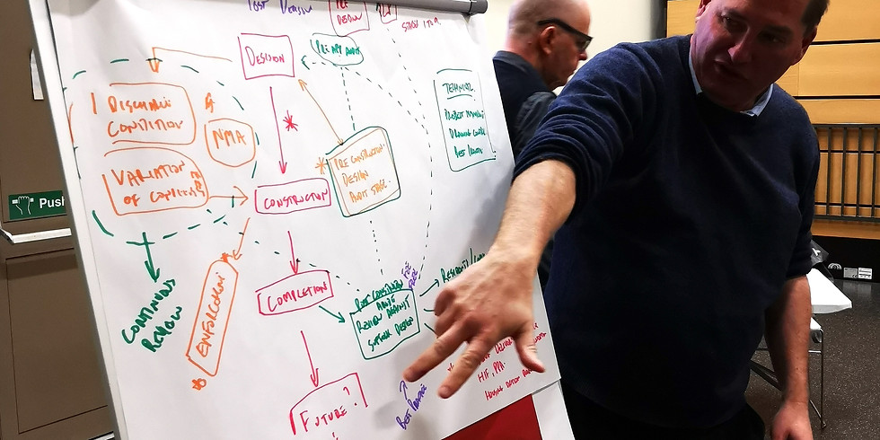 Suffolk Design, Staff Training - Implementing the Charter & Design Management Process
