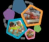 RoVoCamps Sport und Trainingcamps für Kinder und Jugedliche