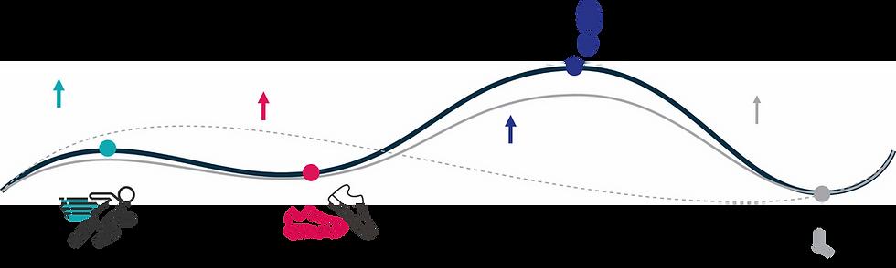 La stimulaton auditive permet d'améliorer la qualité de marche dans la maladie de Parkinson.