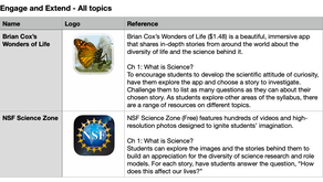 Apps for Learning - Sciences - Secondary