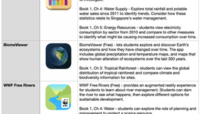 Apps for Learning - Geography - Secondary