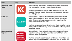 Apps for Learning - History - Secondary