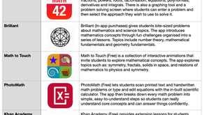 Apps for Learning - Maths - Secondary