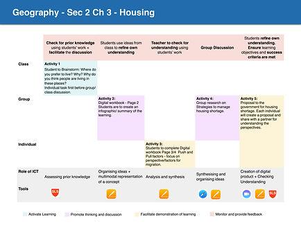 DM-Geo-Housing.jpg