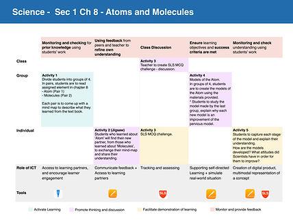 DM-SCI-AtomsandMolecules.jpg