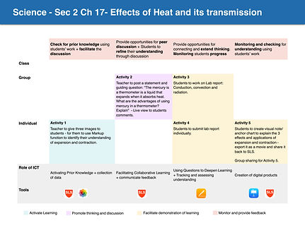 DM-SCI-Heat.jpg