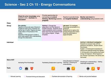 DM-SCI-Energy.jpg