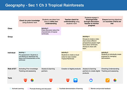 DM-Geo-Rainforest.jpg