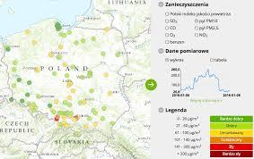 """""""Jakość powietrza w Polsce"""""""