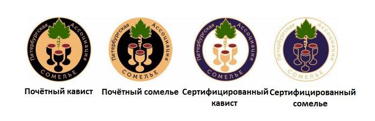 Категории членов Ассоциации