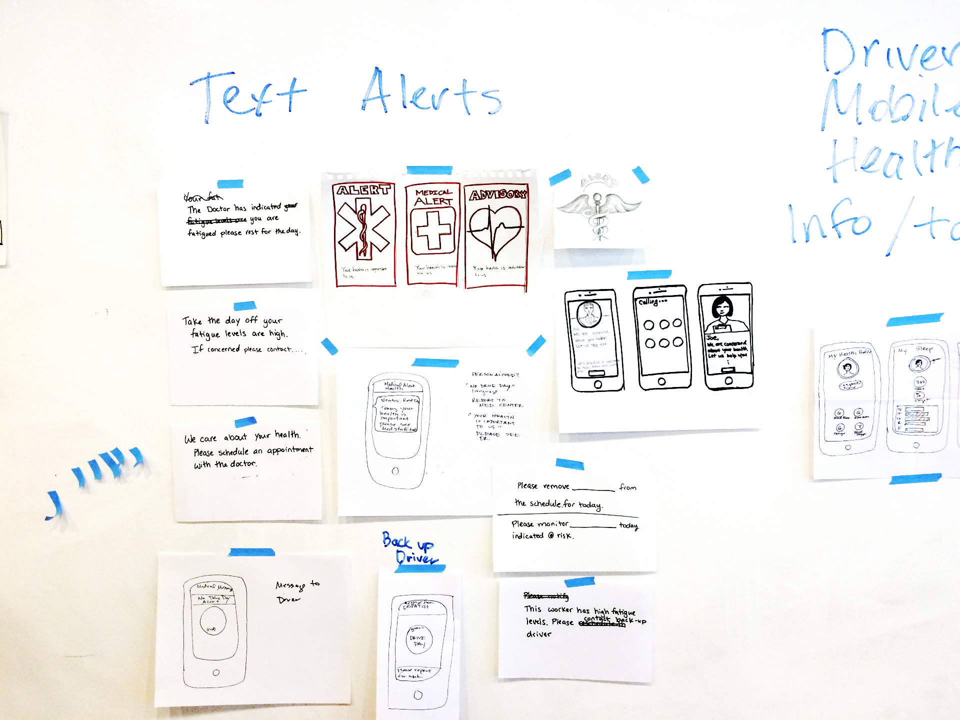 Mobile Ideations
