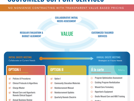 Customizable Outpatient Wound Care Support Services