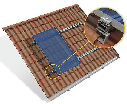 Estruturas para telhas de cerâmica