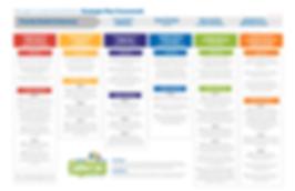 Strat plan framework revised 2-6-20.png