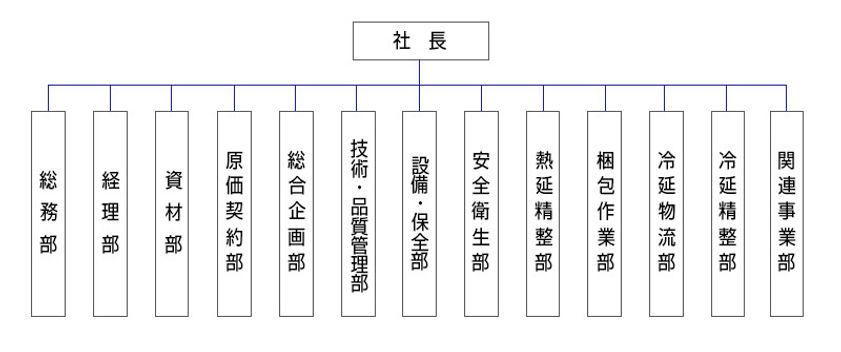 組織図.jpg