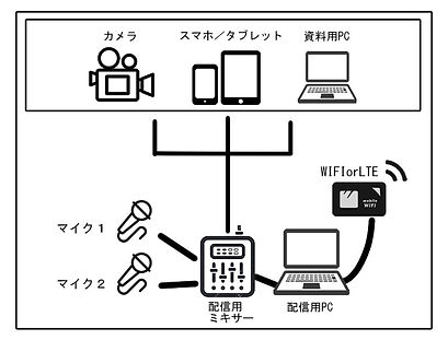 Livesystem.jpg