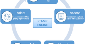 How STAMP Works