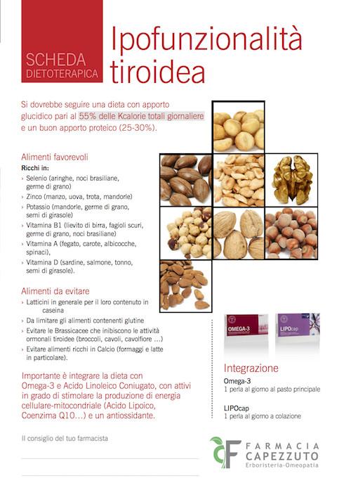 7-IPOFUNZIONALITA' TIROIDEA