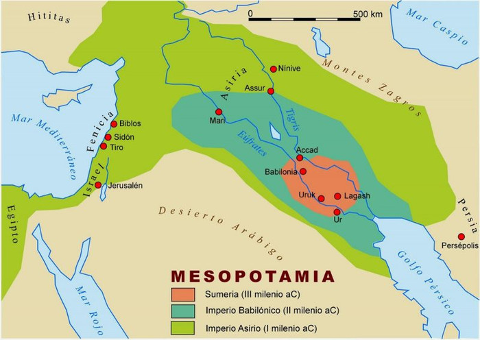 10.9. Mesopotamia, a land between two rivers.