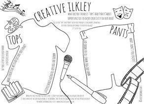 Creative Ilkley wants local views on culture