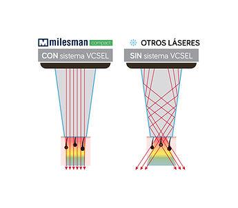 laser-eficaz.jpg