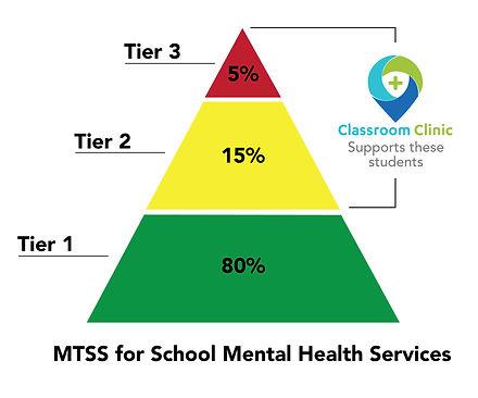 MentalHealthPyramid-1 (1)(1).jpg