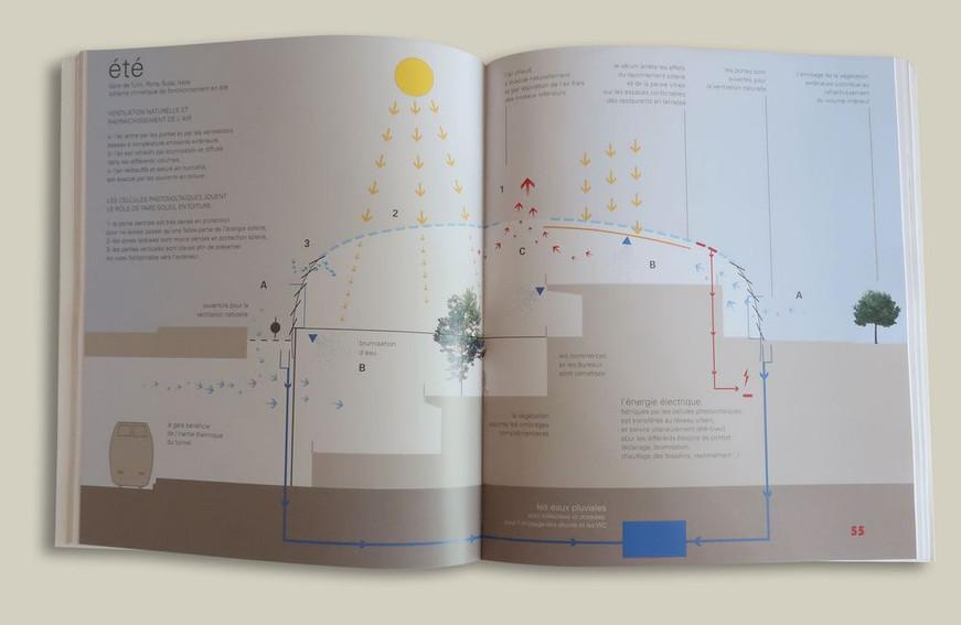 arepconcevoirbook2-copie-1000jpg
