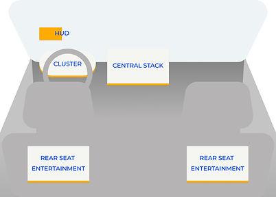 In-Car infotainment system.jpg