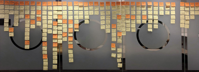 d1 affinity mapping 1-01.jpg