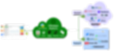 KillerAppzOverAllArch (2).png