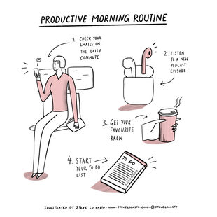 Productive Morning Routine.jpg