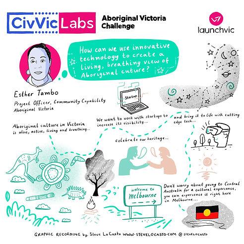 Aboriginal Vic