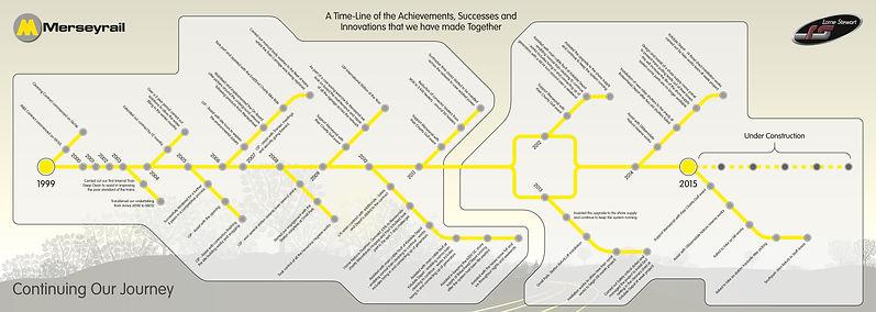 Timeline Booklet Final-1.jpg