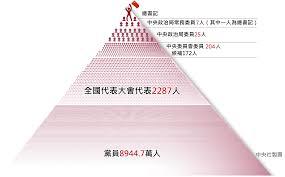 永远的金字塔