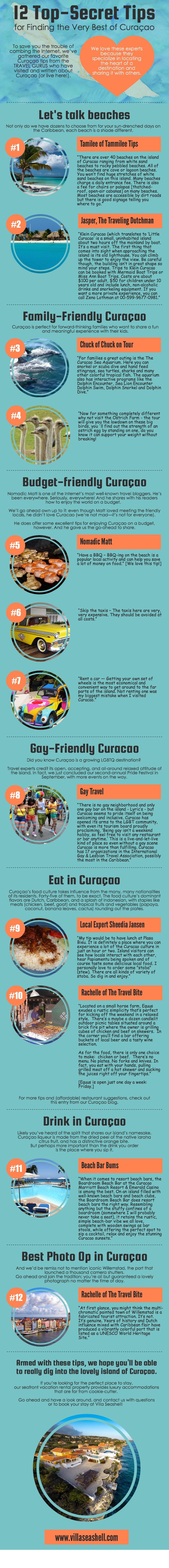 Infographic Curacao