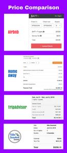Airbnb Flipkey TripAdvisor VRBO HomeAway