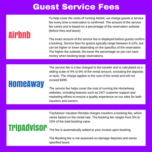 Guest Service Fees