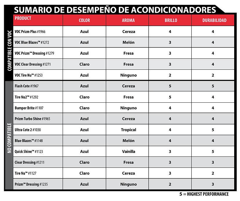 tabla abrillantadores-01.jpg