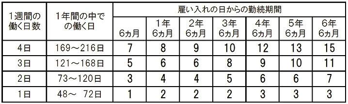 年次有給(パート).jpg
