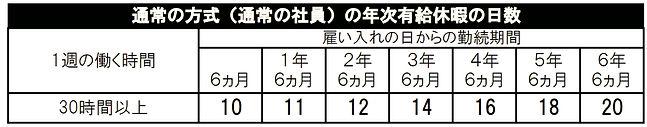 年次有給(フルタイム).jpg