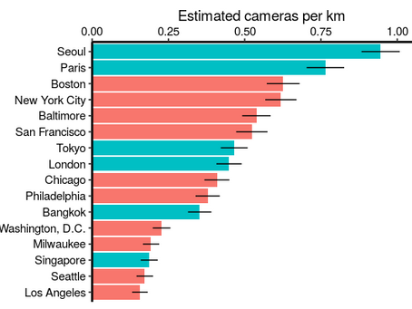 New research on CCTV camera prevalence in cities uses Google street view