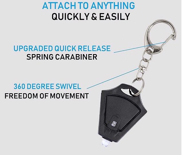 Attach To Anything-Quickly & Easily