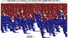 ABRF 2021 - 50X Nanobind Ultra Long Coverage of BRCA2
