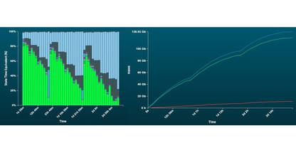 Nanobind Ultra Long Nuclease Flush Recovery