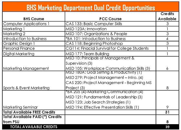 BHS MARKETING PCC OPPORTUNITIES_edited.jpg