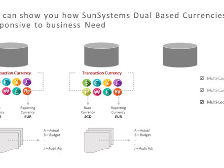 SunSystems Dual Based Currencies