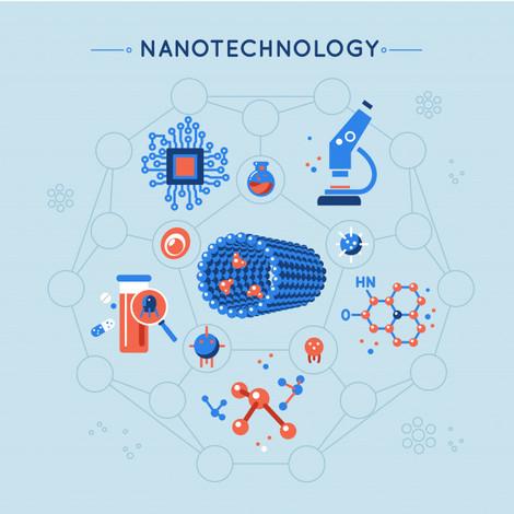 Nanotecnologia: inovação revolucionária em cosméticos